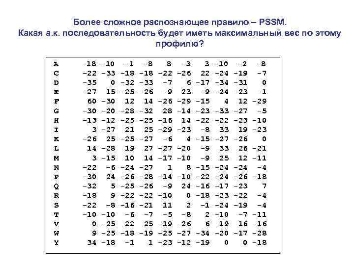 Более сложное распознающее правило – PSSM. Какая а. к. последовательность будет иметь максимальный вес