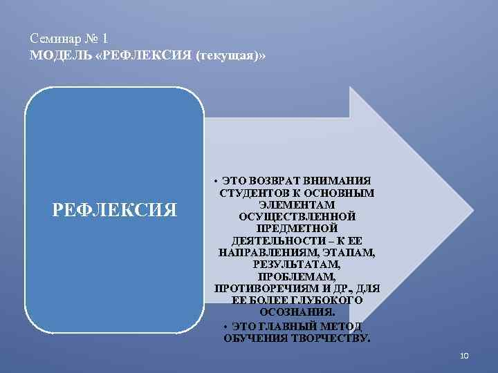 Семинар № 1 МОДЕЛЬ «РЕФЛЕКСИЯ (текущая)» РЕФЛЕКСИЯ • ЭТО ВОЗВРАТ ВНИМАНИЯ СТУДЕНТОВ К ОСНОВНЫМ