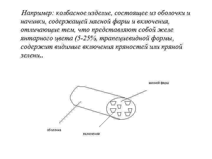 Например: колбасное изделие, состоящее из оболочки и начинки, содержащей мясной фарш и включения, отличающие