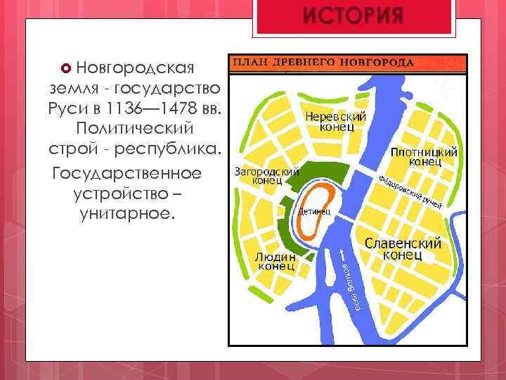 ИСТОРИЯ Новгородская земля - государство Руси в 1136— 1478 вв. Политический строй - республика.