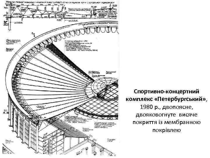 Спортивно-концертний комплекс «Петербургський» , 1980 р. , двопоясне, двояковогнуте висяче покриття із мембранною покрівлею