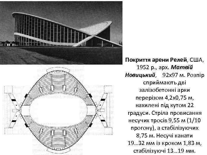 Покриття арени Релей, США, 1952 р. , арх. Матвій Новицький, 92 х97 м. Розпір