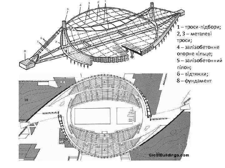 1 – троси-підбори; 2, 3 – металеві троси; 4 – залізобетонне опорне кільце; 5