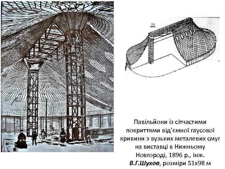 Павільйони із сітчастими покриттями від'ємної гаусової кривини з вузьких металевих смуг на виставці в