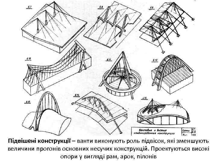 Підвішені конструкції – ванти виконують роль підвісок, які зменшують величини прогонів основних несучих конструкцій.