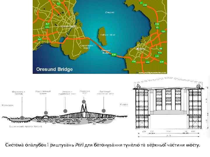 Система опалубок і риштувань Peri для бетонування тунелю та верхньої частини мосту.