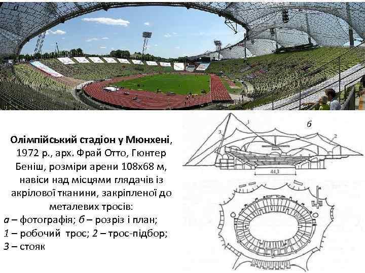а б Олімпійський стадіон у Мюнхені, 1972 р. , арх. Фрай Отто, Гюнтер Беніш,