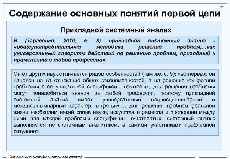 21 Содержание основных понятий первой цепи Прикладной системный анализ В (Тарасенко, 2010, с. 8)
