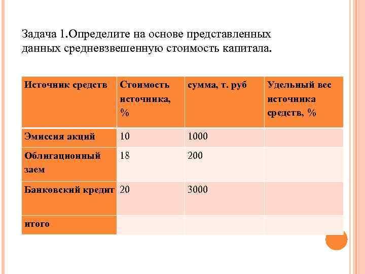 частные лица которые дают деньги в долг под проценты якутск