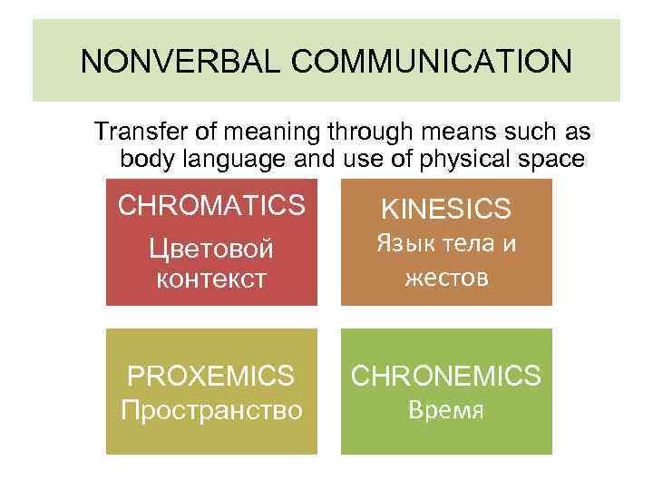 3 Intercultural Communicative Competence Definition Competence 1 810 просмотров 1,8 тыс. 3 intercultural communicative