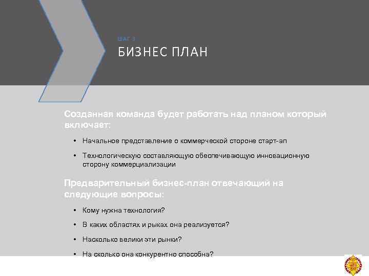 ШАГ 3 БИЗНЕС ПЛАН Созданная команда будет работать над планом который включает: • Начальное