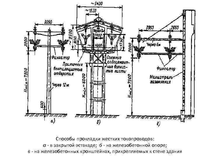 Способы прокладки жестких токопроводов: а в закрытой эстакаде; б на железобетонной опоре; в на