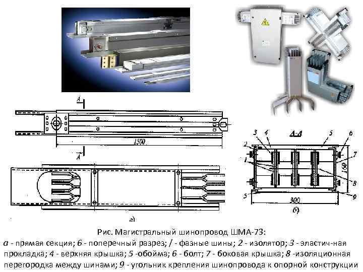 Рис. Магистральный шинопровод ШМА 73: а прямая секция; 6 - поперечный разрез; / фазные