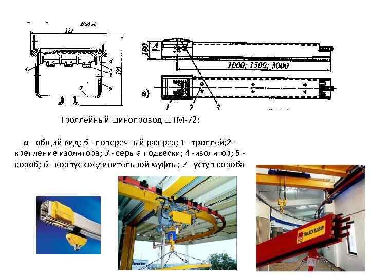 Троллейный шинопровод ШТМ 72: а - общий вид; б - поперечный раз рез; 1
