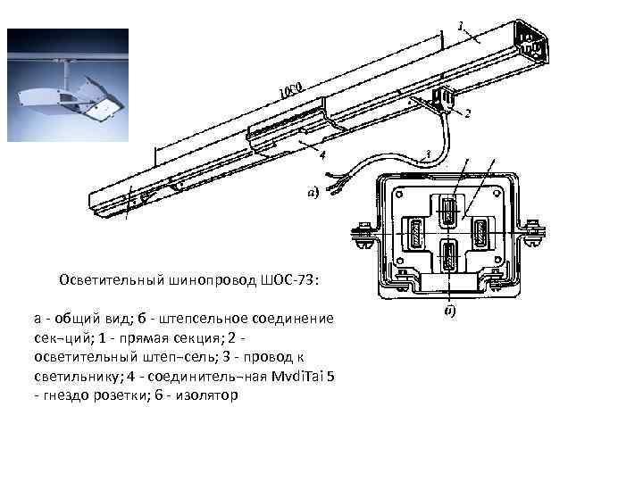 Осветительный шинопровод ШОС 73: а общий вид; б штепсельное соединение сек¬ций; 1 прямая секция;