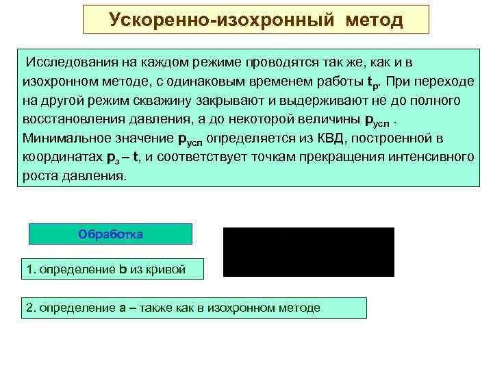 Ускоренно-изохронный метод Исследования на каждом режиме проводятся так же, как и в изохронном методе,