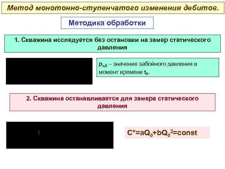 Метод монотонно-ступенчатого изменения дебитов. Методика обработки 1. Скважина исследуется без остановки на замер статического