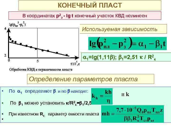 КОНЕЧНЫЙ ПЛАСТ В координатах р2 з - lg t конечный участок КВД нелинеен Используемая