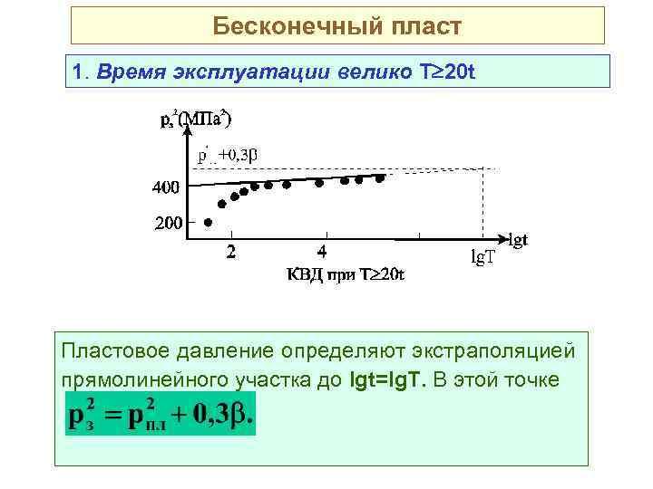 Бесконечный пласт 1. Время эксплуатации велико Т 20 t Пластовое давление определяют экстраполяцией прямолинейного