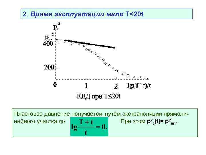 2. Время эксплуатации мало Т<20 t Пластовое давление получается путём экстраполяции прямолинейного участка до