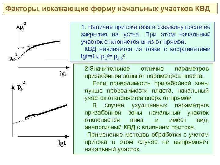 Факторы, искажающие форму начальных участков КВД 1. Наличие притока газа в скважину после её