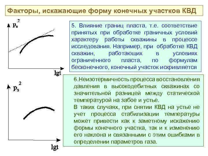 Факторы, искажающие форму конечных участков КВД 5. Влияние границ пласта, т. е. соответствие принятых