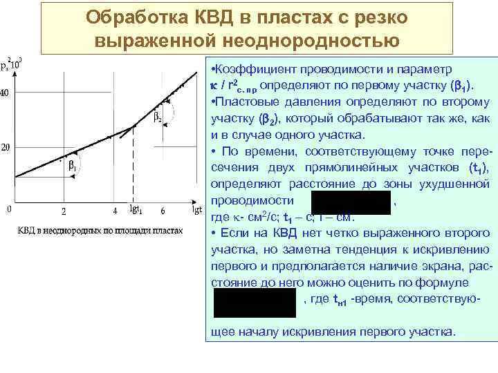 Обработка КВД в пластах с резко выраженной неоднородностью • Коэффициент проводимости и параметр /