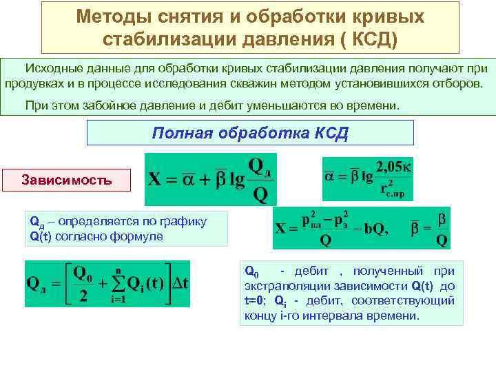 Методы снятия и обработки кривых стабилизации давления ( КСД) Исходные данные для обработки кривых