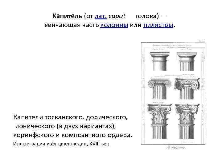 термины архитектуры картинки остаются елях много