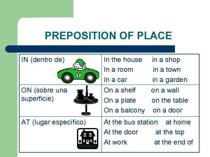 PREPOSITION OF PLACE IN (dentro de) In the house In a room In a