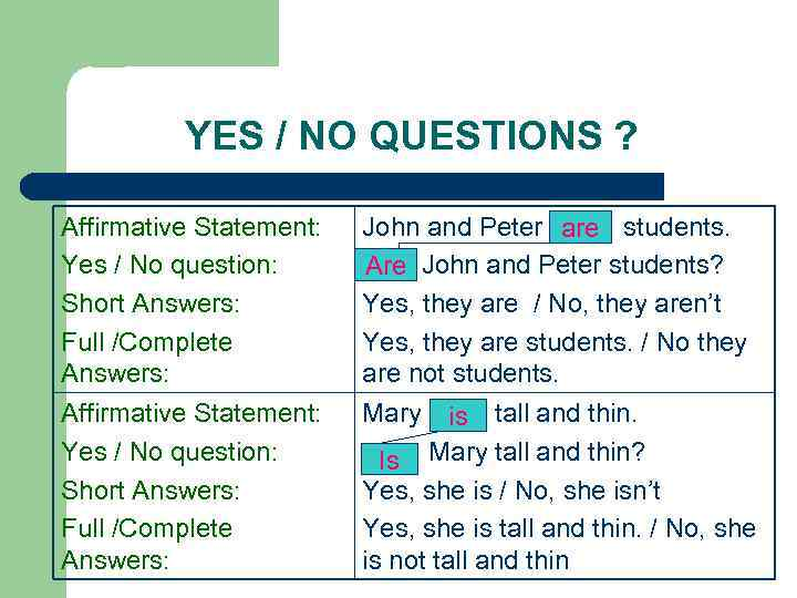 YES / NO QUESTIONS ? Affirmative Statement: Yes / No question: Short Answers: Full