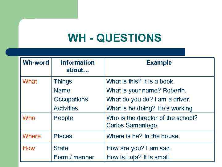 WH - QUESTIONS Wh-word Information about… Example What Things Name Occupations Activities What is