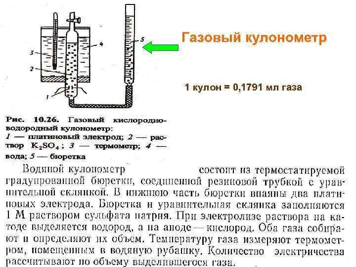 Газовый кулонометр 1 кулон = 0, 1791 мл газа МККОС. Л. К. № 10.