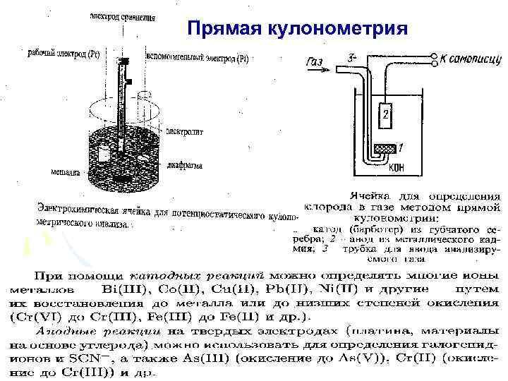 Прямая кулонометрия МККОС. Л. К. № 10. Попова Людмила Федоровна 16