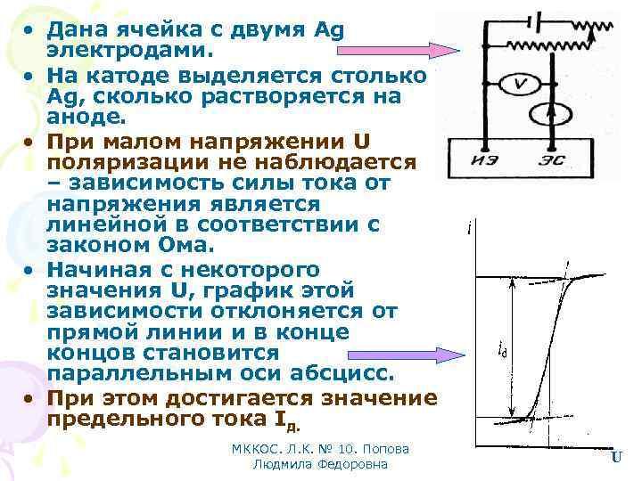 • Дана ячейка с двумя Ag электродами. • На катоде выделяется столько Ag,