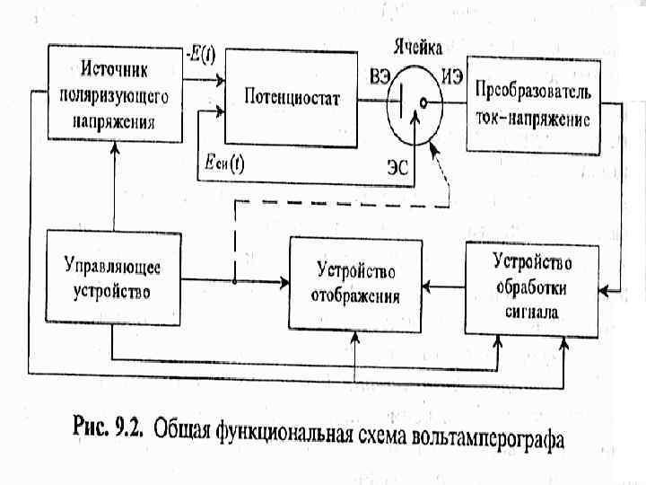 МККОС. Л. К. № 10. Попова Людмила Федоровна 30