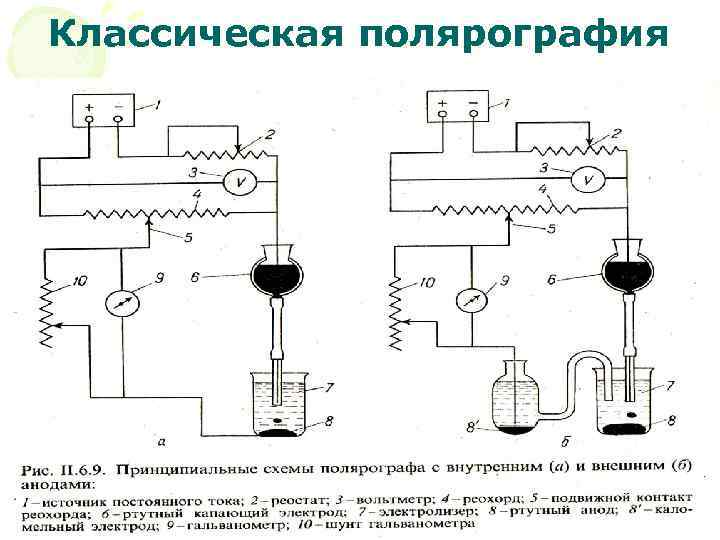Классическая полярография МККОС. Л. К. № 10. Попова Людмила Федоровна 39
