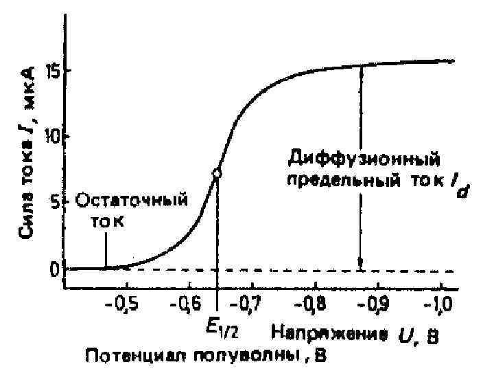 МККОС. Л. К. № 10. Попова Людмила Федоровна 54