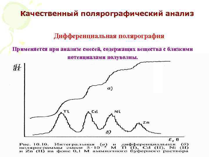 Качественный полярографический анализ Дифференциальная полярография Применяется при анализе смесей, содержащих вещества с близкими потенциалами