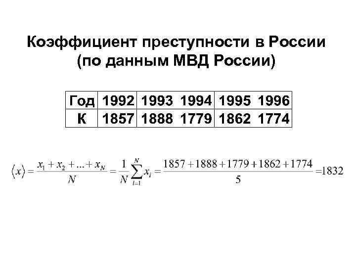 Коэффициент преступности в России (по данным МВД России)