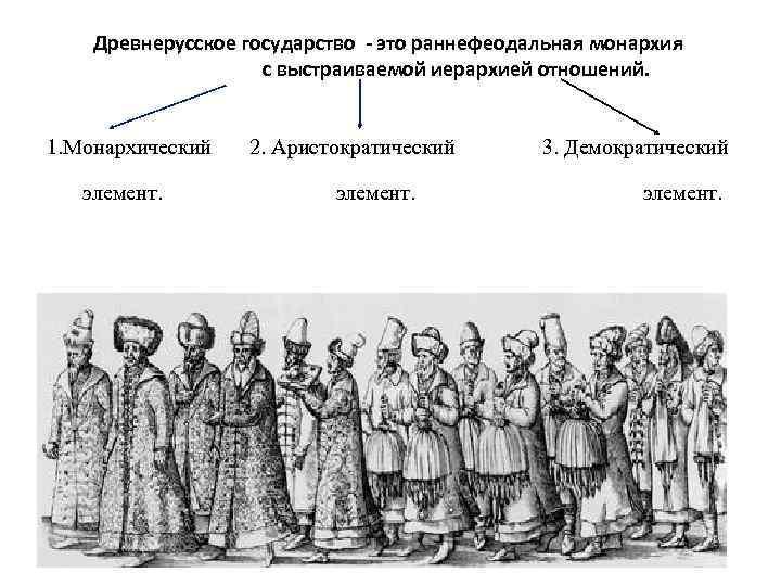 Древнерусское государство - это раннефеодальная монархия с выстраиваемой иерархией отношений. 1. Монархический элемент. 2.