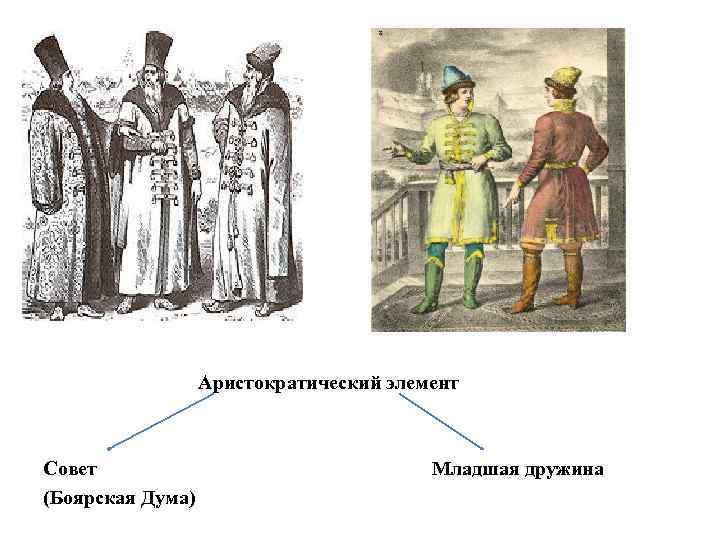 Аристократический элемент Совет Младшая дружина (Боярская Дума)