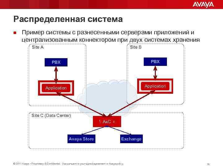 Распределенная система n Пример системы с разнесенными серверами приложений и централизованным коннектором при двух