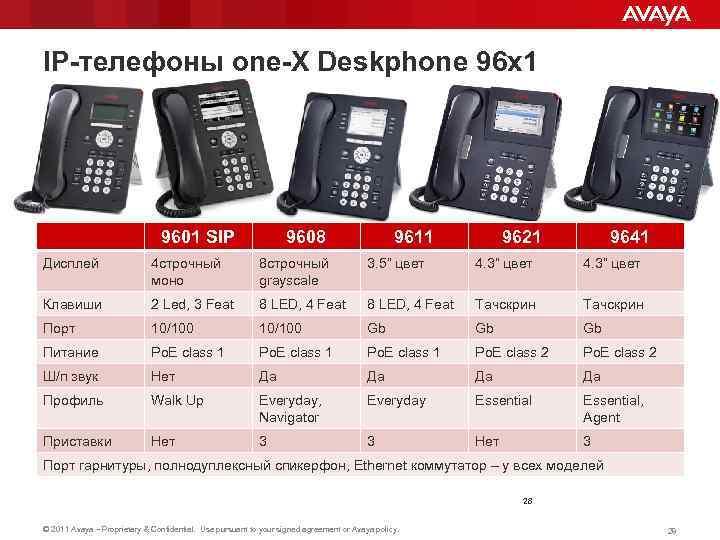 IP-телефоны one-X Deskphone 96 х1 9601 SIP 9608 9611 9621 9641 Дисплей 4 строчный
