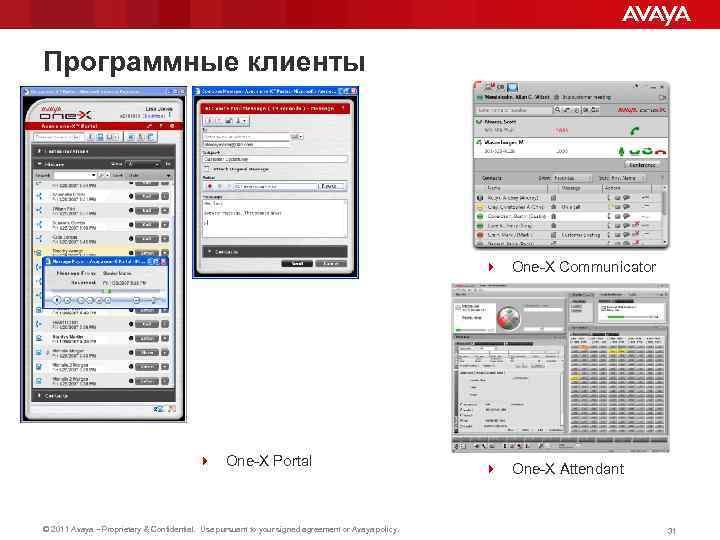 Программные клиенты 4 One-X Communicator 4 One-X Portal © 2011 Avaya – Proprietary &