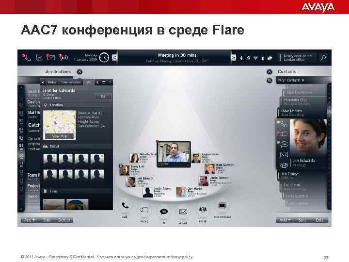 AAC 7 конференция в среде Flare © 2011 Avaya – Proprietary & Confidential. Use