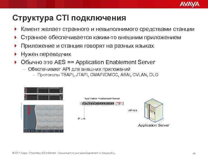 Структура CTI подключения 4 4 4 Клиент желает странного и невыполнимого средствами станции Странное