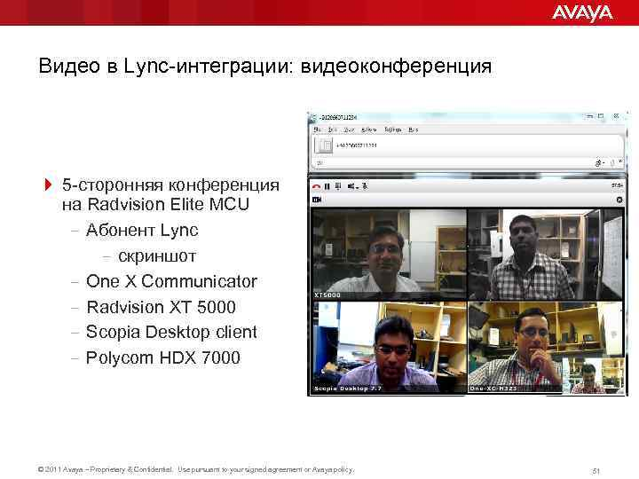 Видео в Lync-интеграции: видеоконференция 4 5 -сторонняя конференция на Radvision Elite MCU – Абонент