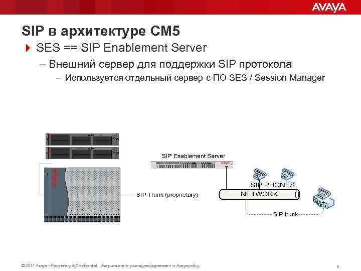 SIP в архитектуре CM 5 4 SES == SIP Enablement Server – Внешний сервер