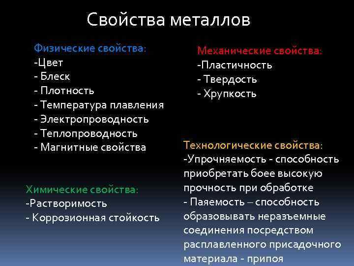 Свойства металлов Физические свойства: -Цвет - Блеск - Плотность - Температура плавления - Электропроводность